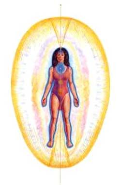 Foto Energieveld rond het menselijk lichaam.